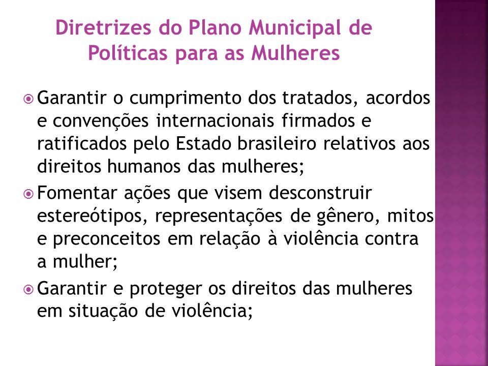 Secretaria Municipal de Políticas para as Mulheres Política Municipal de Enfrentamento de Todas as Formas de Violência Contra as Mulheres: