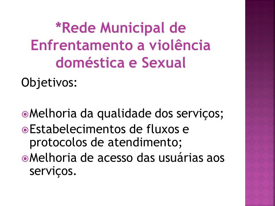  Programa Rosa Viva (violência sexual)  Delegacia da Mulher  Vara Maria da Penha