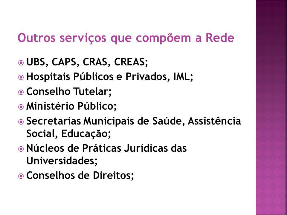Objetivos:  Melhoria da qualidade dos serviços;  Estabelecimentos de fluxos e protocolos de atendimento;  Melhoria de acesso das usuárias aos servi