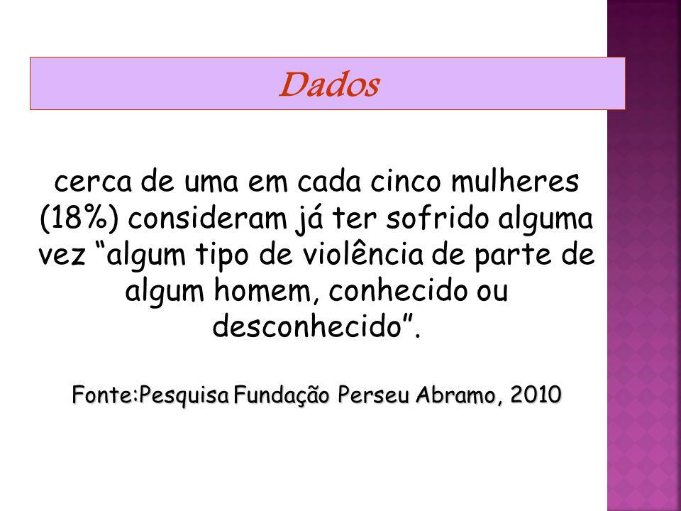 O que é Violência Contra a Mulher?