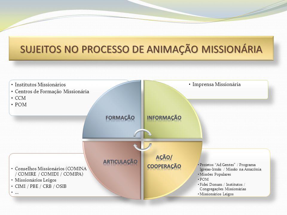 BASE: Comunidade Paroquial Missionária FORMAÇÃO MISSIONÁRIA INFORMAÇÃO MISSIONÁRIA AÇÃO E COOPERAÇÃO MISSIONÁRIA ARTICULAÇÃO PRINCIPAIS ELEMENTOS E MODO DE ATUAÇÃO
