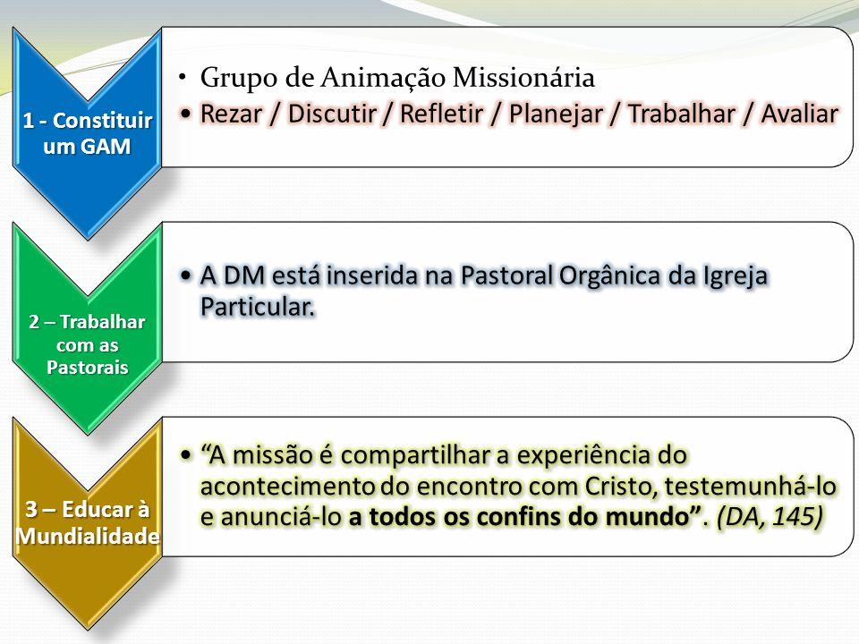 PISTAS DE AÇÃO 7 PASSOS DA ANIMAÇÃO MISSIONÁRIA NA COMUNIDADE