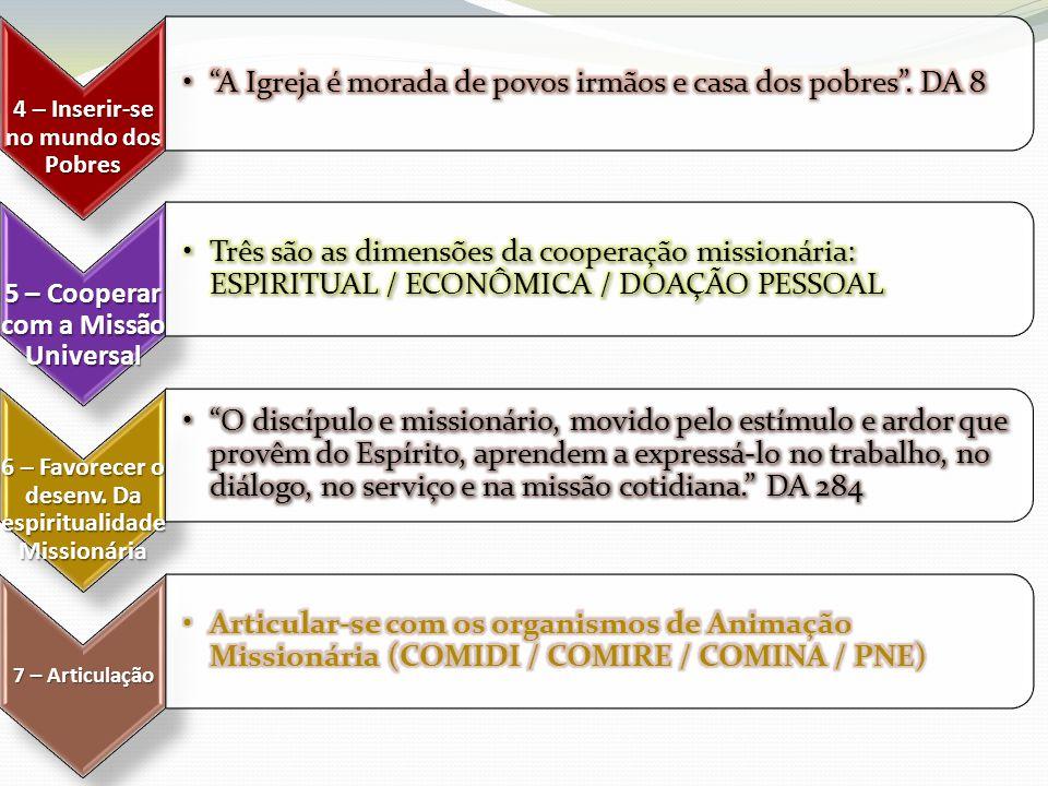 1 - Constituir um GAM 2 – Trabalhar com as Pastorais 3 – Educar à Mundialidade
