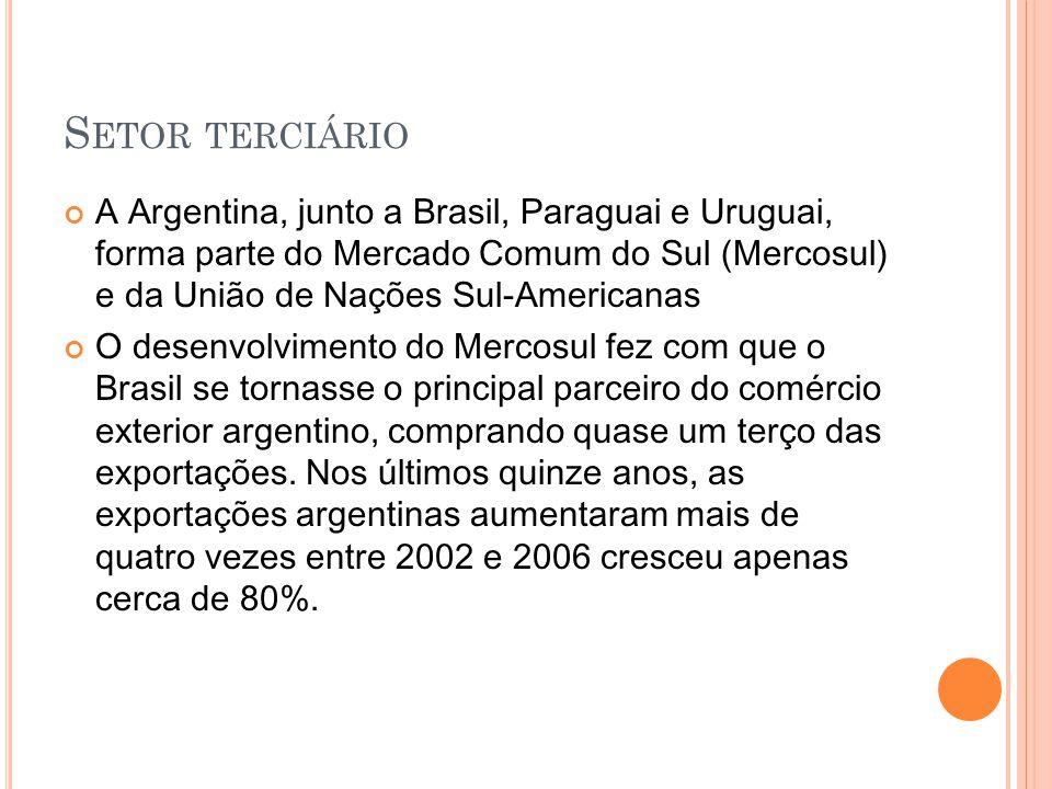 S ETOR TERCIÁRIO A Argentina, junto a Brasil, Paraguai e Uruguai, forma parte do Mercado Comum do Sul (Mercosul) e da União de Nações Sul-Americanas O