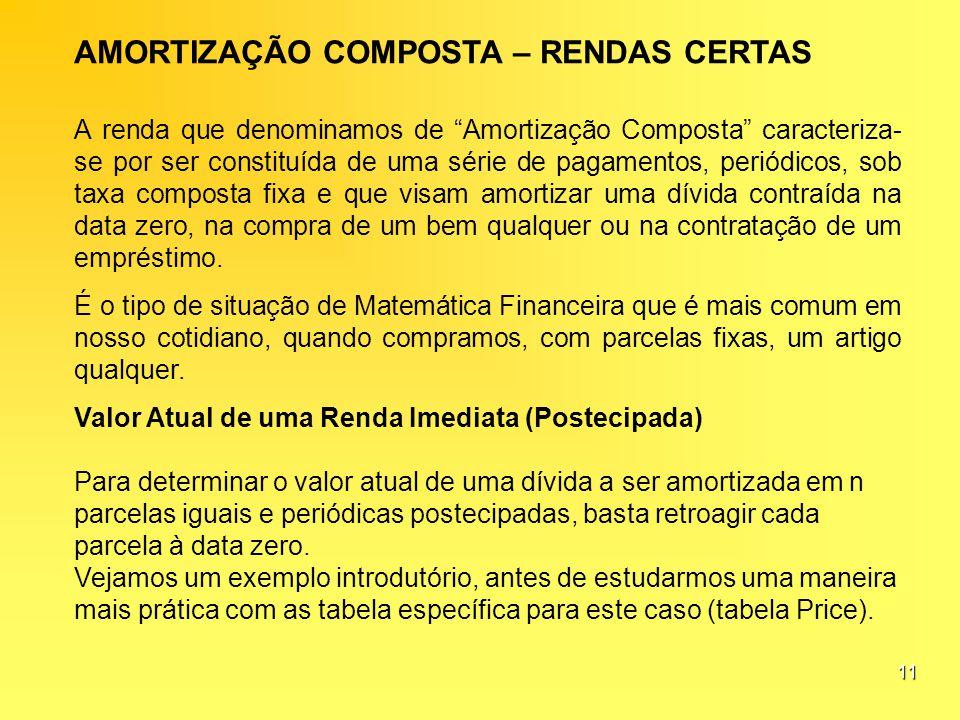 """11 AMORTIZAÇÃO COMPOSTA – RENDAS CERTAS A renda que denominamos de """"Amortização Composta"""" caracteriza- se por ser constituída de uma série de pagament"""