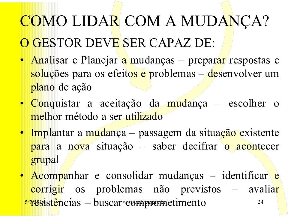 COMO LIDAR COM A MUDANÇA.