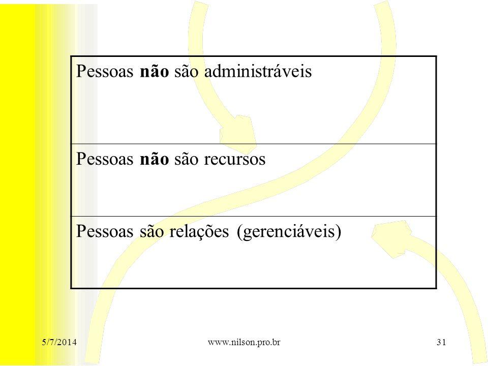 Pessoas não são administráveis Pessoas não são recursos Pessoas são relações (gerenciáveis) 5/7/201431www.nilson.pro.br