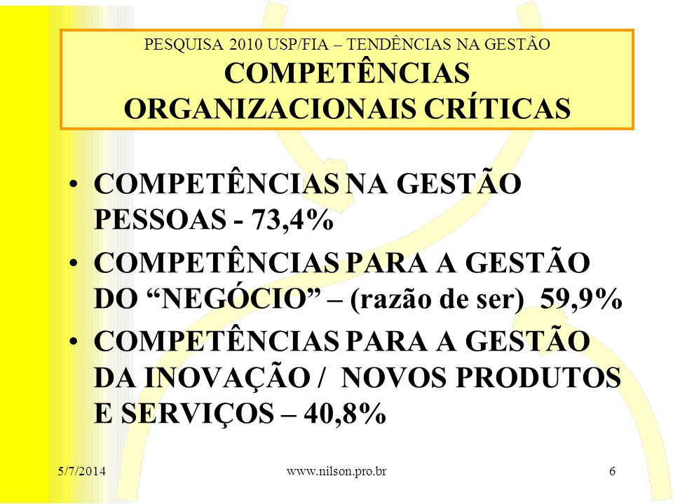PESQUISA 2010 USP/FIA – TENDÊNCIAS NA GESTÃO COMPETÊNCIAS ORGANIZACIONAIS CRÍTICAS •COMPETÊNCIAS NA GESTÃO PESSOAS - 73,4% •COMPETÊNCIAS PARA A GESTÃO DO NEGÓCIO – (razão de ser) 59,9% •COMPETÊNCIAS PARA A GESTÃO DA INOVAÇÃO / NOVOS PRODUTOS E SERVIÇOS – 40,8% 5/7/20146www.nilson.pro.br