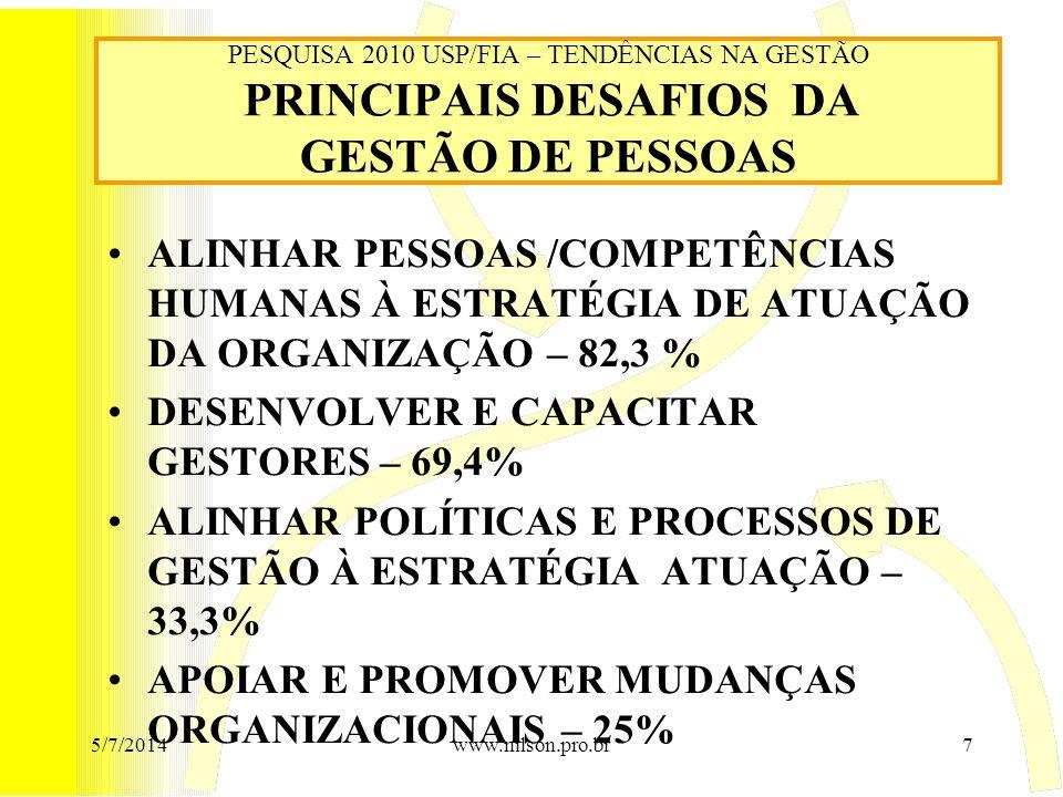 PESQUISA 2010 USP/FIA – TENDÊNCIAS NA GESTÃO PRINCIPAIS DESAFIOS DA GESTÃO DE PESSOAS •ALINHAR PESSOAS /COMPETÊNCIAS HUMANAS À ESTRATÉGIA DE ATUAÇÃO DA ORGANIZAÇÃO – 82,3 % •DESENVOLVER E CAPACITAR GESTORES – 69,4% •ALINHAR POLÍTICAS E PROCESSOS DE GESTÃO À ESTRATÉGIA ATUAÇÃO – 33,3% •APOIAR E PROMOVER MUDANÇAS ORGANIZACIONAIS – 25% 5/7/20147www.nilson.pro.br