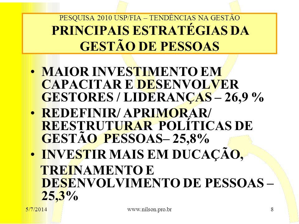 PESQUISA 2010 USP/FIA – TENDÊNCIAS NA GESTÃO PRINCIPAIS ESTRATÉGIAS DA GESTÃO DE PESSOAS •MAIOR INVESTIMENTO EM CAPACITAR E DESENVOLVER GESTORES / LIDERANÇAS – 26,9 % •REDEFINIR/ APRIMORAR/ REESTRUTURAR POLÍTICAS DE GESTÃO PESSOAS– 25,8% •INVESTIR MAIS EM DUCAÇÃO, TREINAMENTO E DESENVOLVIMENTO DE PESSOAS – 25,3% 5/7/20148www.nilson.pro.br