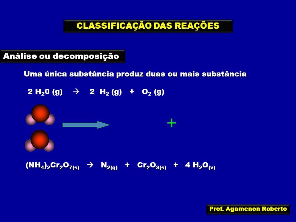(NH 4 ) 2 Cr 2 O 7(s)  N 2(g) + Cr 2 O 3(s) + 4 H 2 O (v) CLASSIFICAÇÃO DAS REAÇÕES Análise ou decomposição Uma única substância produz duas ou mais substância 2 H 2 0 (g)  2 H 2 (g) + O 2 (g) + Prof.