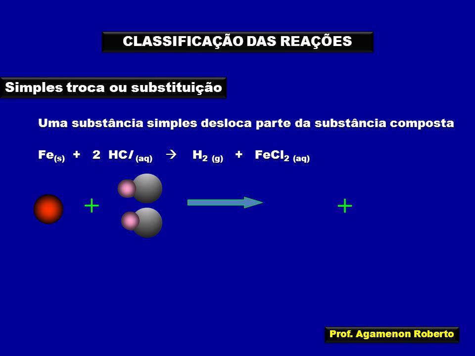 CLASSIFICAÇÃO DAS REAÇÕES Fe (s) + 2 HCl (aq)  H 2 (g) + FeCl 2 (aq) Simples troca ou substituição Uma substância simples desloca parte da substância composta + + Prof.