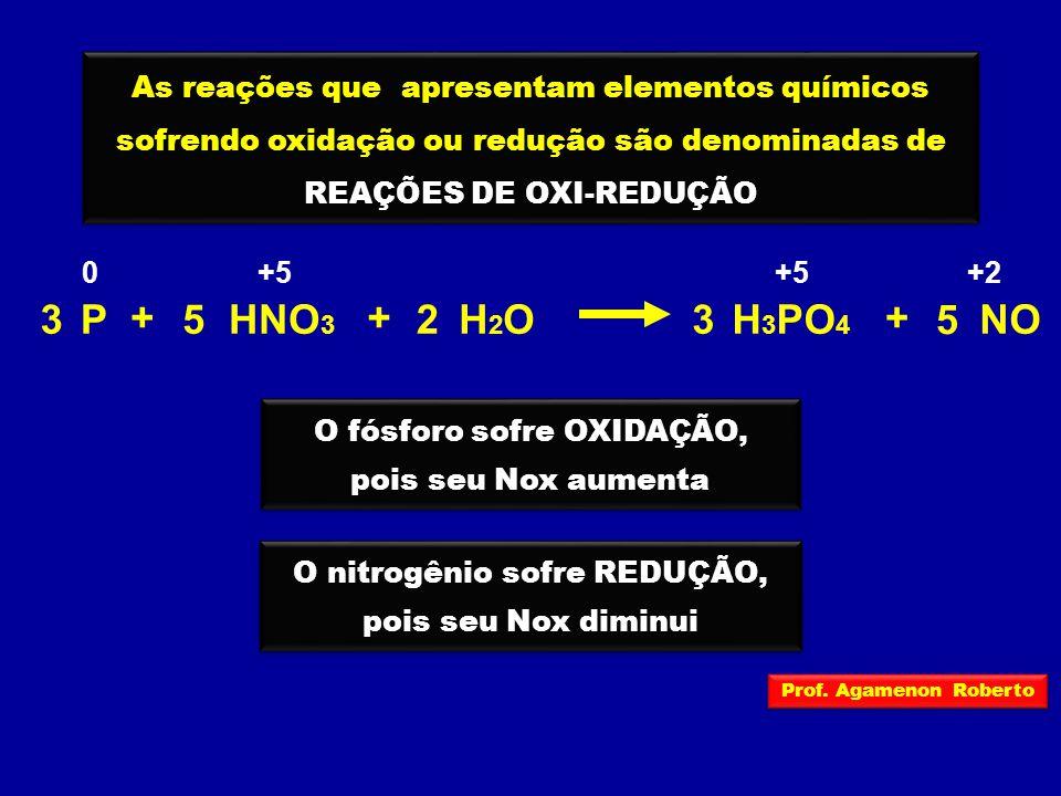 As reações que apresentam elementos químicos sofrendo oxidação ou redução são denominadas de REAÇÕES DE OXI-REDUÇÃO PH2OH2O3H 3 PO 4 + 352HNO 3 + NO 5 + O fósforo sofre OXIDAÇÃO, pois seu Nox aumenta O fósforo sofre OXIDAÇÃO, pois seu Nox aumenta +2+5 0 O nitrogênio sofre REDUÇÃO, pois seu Nox diminui O nitrogênio sofre REDUÇÃO, pois seu Nox diminui Prof.
