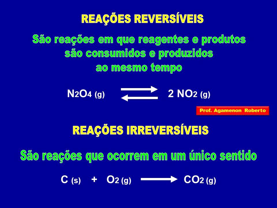 N 2 O 4 (g) 2 NO 2 (g) CO 2 (g) O 2 (g) +C (s) Prof. Agamenon Roberto