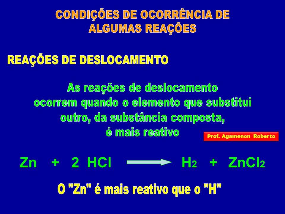 HClZn+H2H2 Cl 2 2+Zn Prof. Agamenon Roberto