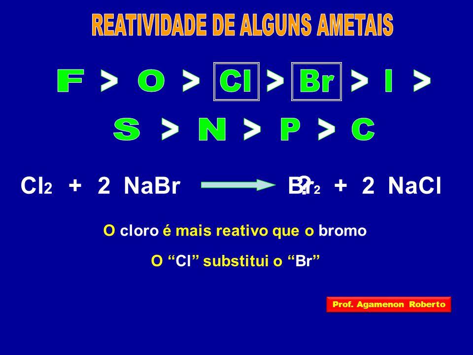 NaBr+Br 2 Cl 2 2+NaCl2 .O cloro é mais reativo que o bromo O Cl substitui o Br Prof.