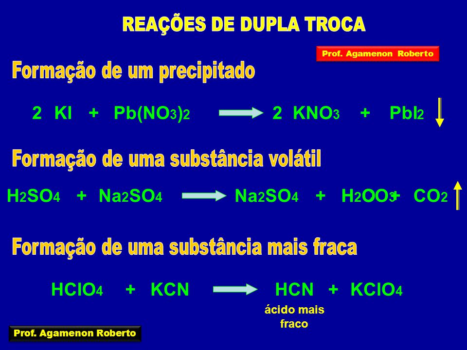 Pb(NO 3 ) 2 KI+KNO 3 2+PbI 2 2 Na 2 SO 4 H 2 SO 4 +H 2 CO 3 +Na 2 SO 4 CO 2 H2OH2O+ KCNHClO 4 +HCN+KClO 4 ácido mais fraco Prof. Agamenon Roberto