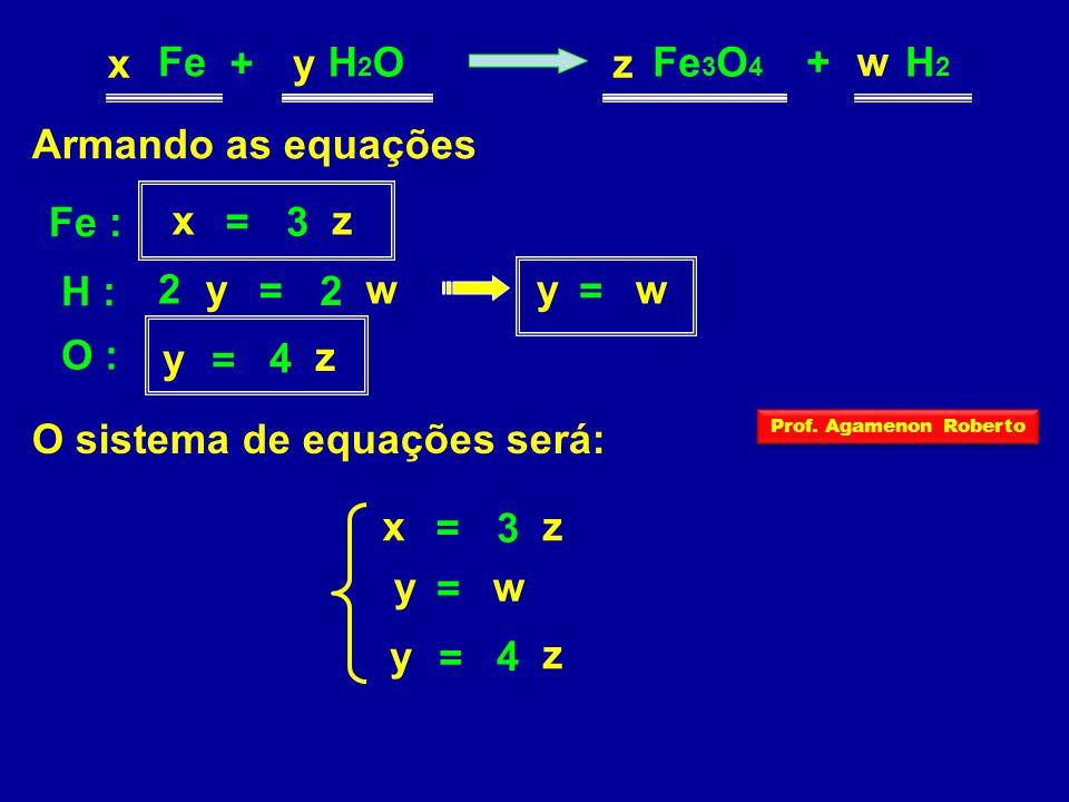 Armando as equações w zyx Fe + Fe 3 O 4 H2OH2O Fe : +H2H2 zx =3 H : wy =2 z y = 2wy = O : 4 O sistema de equações será: zx =3 z y = wy = 4 Prof.
