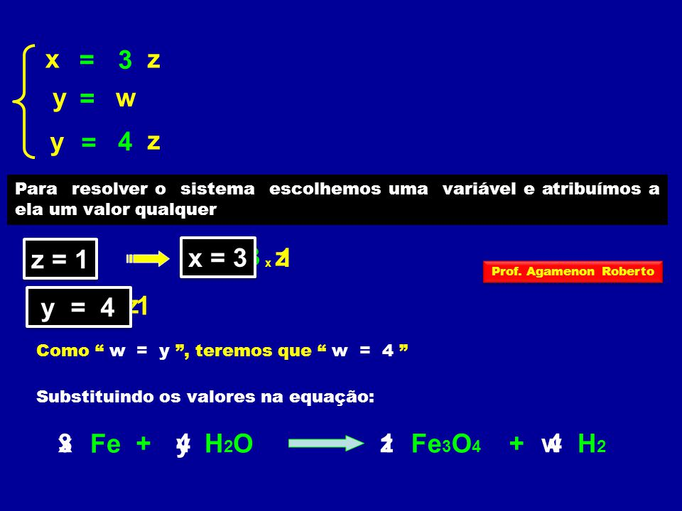 Para resolver o sistema escolhemos uma variável e atribuímos a ela um valor qualquer zx =3 z y = wy = 4 zx = 3 z = 1 x 1 x = 3 z y = 4 x 1 y = 4 Como w = y , teremos que w = 4 wzyx Fe +Fe 3 O 4 H2OH2O+H2H2 Substituindo os valores na equação: 4143 Prof.