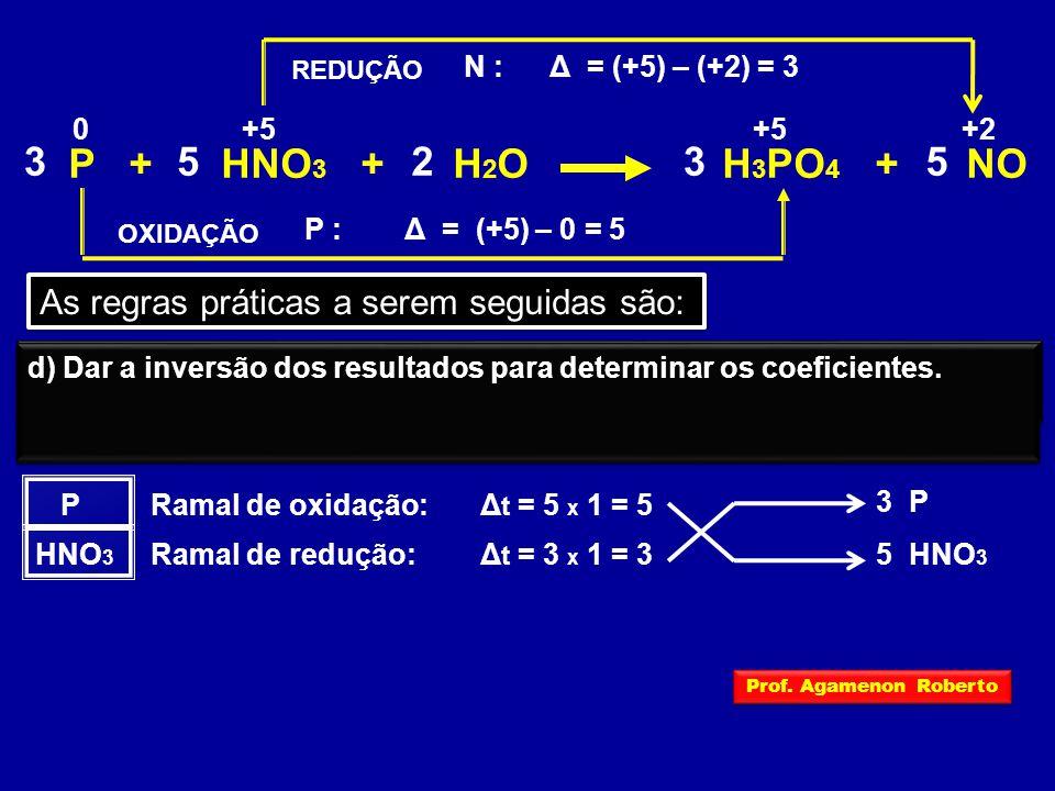 P + HNO 3 + H 2 O H 3 PO 4 + NO As regras práticas a serem seguidas são: a) Descobrir todos os elementos que sofreram oxidação e redução, isto é, muda