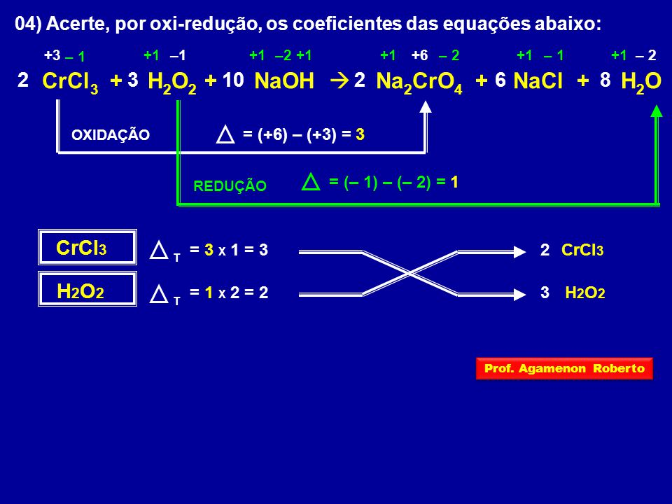 04) Acerte, por oxi-redução, os coeficientes das equações abaixo: CrCl 3 + H 2 O 2 + NaOH  Na 2 CrO 4 + NaCl + H 2 O +1 +3+1–2+1+6–1– 2– 1+1– 2 – 1 OXIDAÇÃO = (+6) – (+3) = 3 REDUÇÃO = (– 1) – (– 2) = 1 CrCl 3 = 3 X 1 = 3 H2O2H2O2 = 1 X 2 = 2 2CrCl 3 3H2O2H2O2 T T 2362108 Prof.