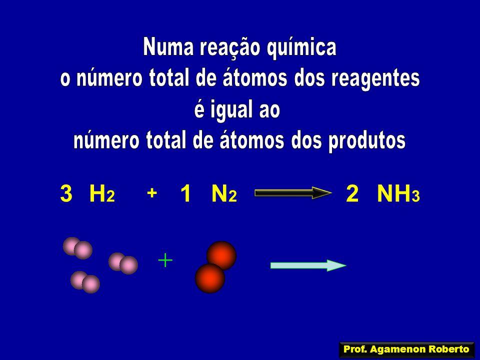 N2N2 H2H2 + NH 3 321 + + Prof. Agamenon Roberto