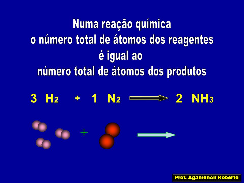HClZn+ H2H2 Cl 2 2+ Zn Cs > Rb > K Na > Ba > Li > Sr > Ca > Mg > Al > Mn > Zn > Cr > Fe > Co > Ni > Sn > Pb > H Sb > Bi > Cu > Hg > Ag > Pt > Au .