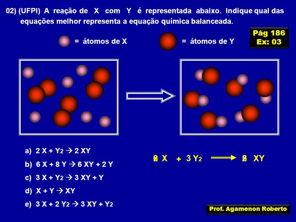 02) (UFPI) A reação de X com Y é representada abaixo. Indique qual das equações melhor representa a equação química balanceada. = átomos de X= átomos