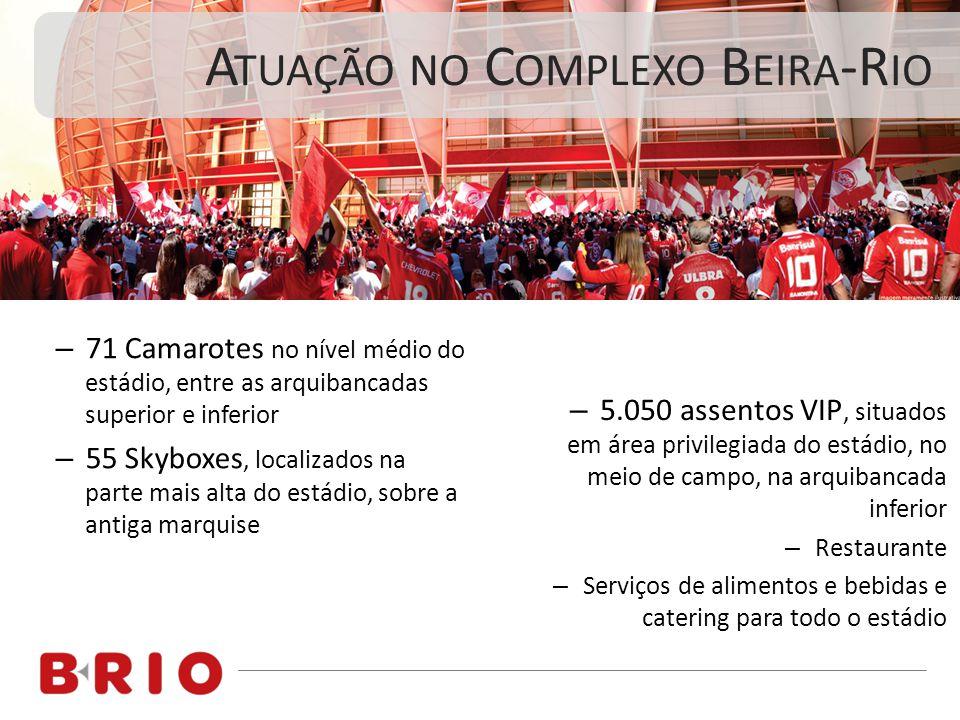 A TUAÇÃO NO C OMPLEXO B EIRA -R IO – 71 Camarotes no nível médio do estádio, entre as arquibancadas superior e inferior – 55 Skyboxes, localizados na