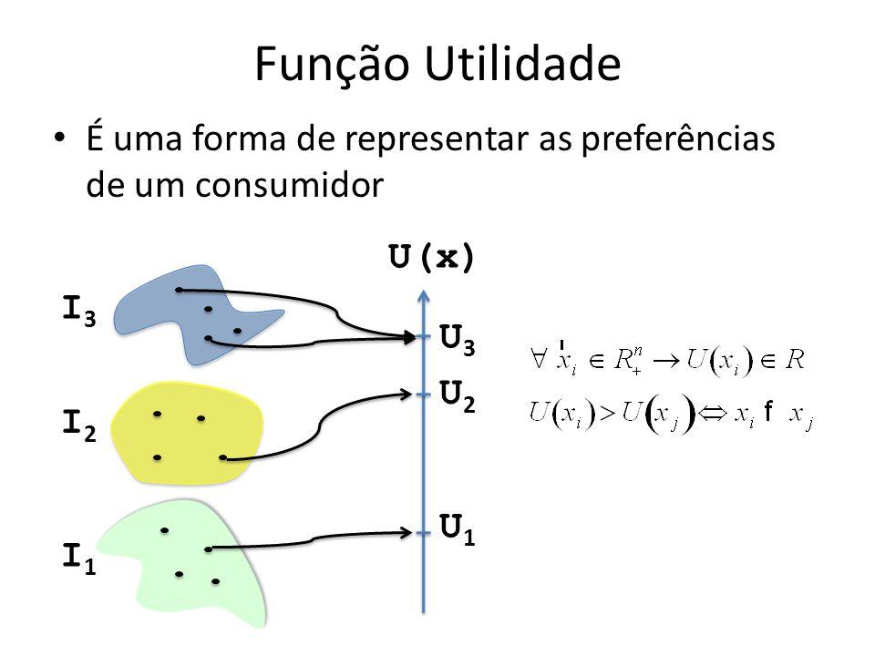 Função Utilidade • É uma forma de representar as preferências de um consumidor I3I3 I2I2 I1I1 U(x) U3U3 U2U2 U1U1