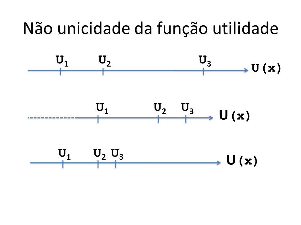 Não unicidade da função utilidade U(x) U3U3 U3U3 U3U3 U2U2 U2U2 U2U2 U1U1 U1U1 U1U1