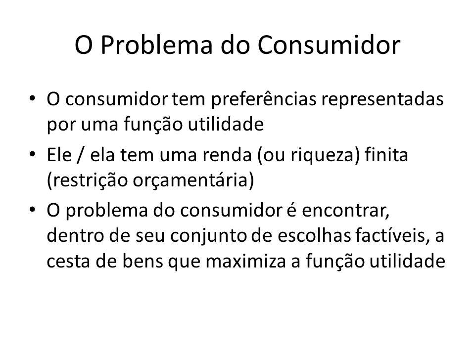 O Problema do Consumidor • O consumidor tem preferências representadas por uma função utilidade • Ele / ela tem uma renda (ou riqueza) finita (restriç