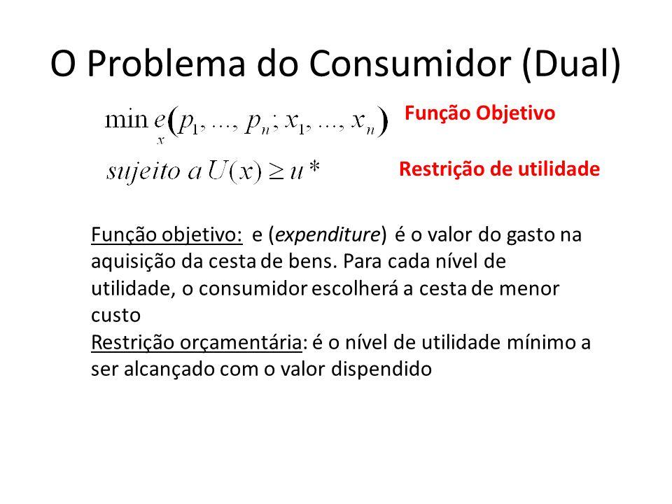 O Problema do Consumidor (Dual) Restrição de utilidade Função Objetivo Função objetivo: e (expenditure) é o valor do gasto na aquisição da cesta de be
