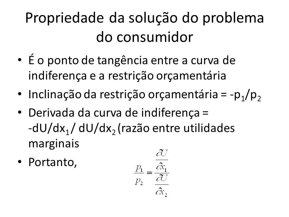 Propriedade da solução do problema do consumidor • É o ponto de tangência entre a curva de indiferença e a restrição orçamentária • Inclinação da rest