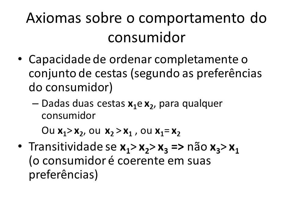 Axiomas sobre o comportamento do consumidor • Capacidade de ordenar completamente o conjunto de cestas (segundo as preferências do consumidor) – Dadas