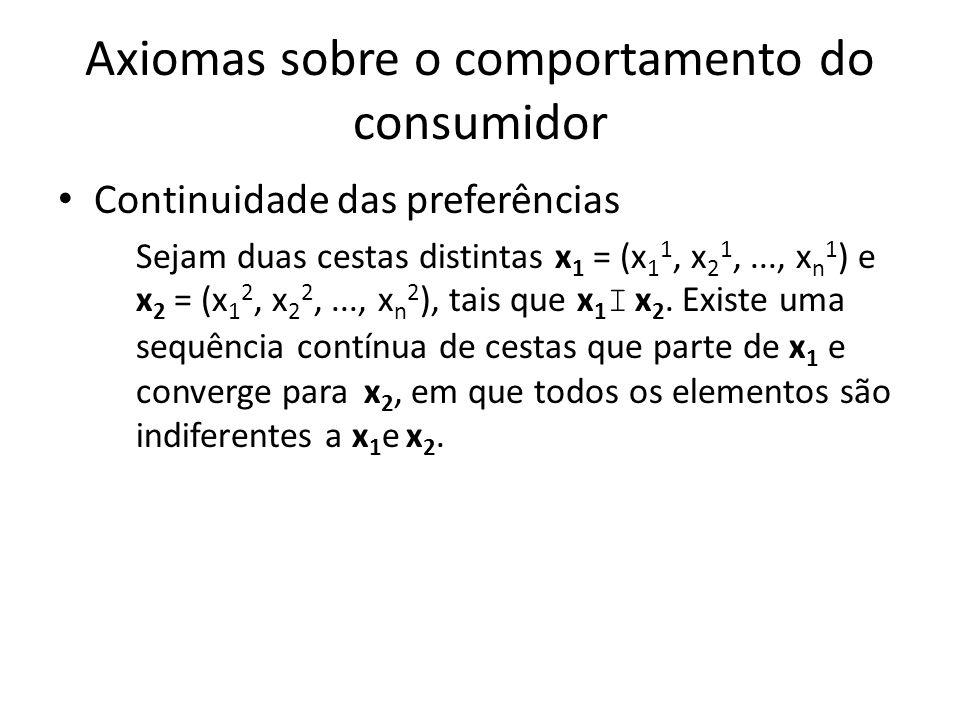 Axiomas sobre o comportamento do consumidor • Continuidade das preferências Sejam duas cestas distintas x 1 = (x 1 1, x 2 1,..., x n 1 ) e x 2 = (x 1