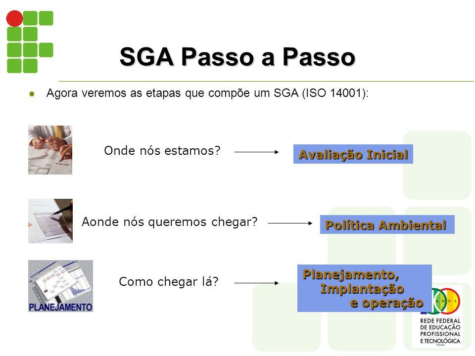 SGA Passo a Passo  Agora veremos as etapas que compõe um SGA (ISO 14001): Política Ambiental Avaliação Inicial Onde nós estamos.