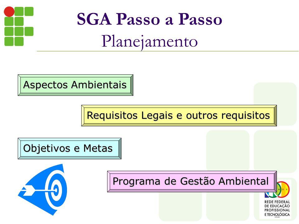 SGA Passo a Passo Planejamento Aspectos Ambientais Requisitos Legais e outros requisitos Objetivos e Metas Programa de Gestão Ambiental