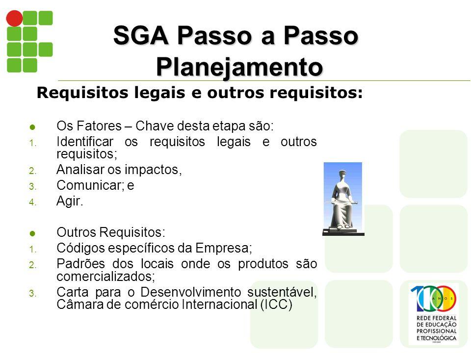 SGA Passo a Passo Planejamento  Os Fatores – Chave desta etapa são: 1.