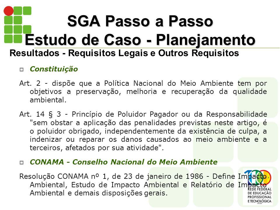 SGA Passo a Passo Estudo de Caso - Planejamento Resultados - Requisitos Legais e Outros Requisitos  Constituição Art.