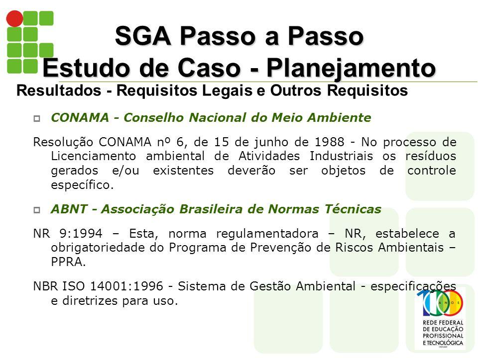 SGA Passo a Passo Estudo de Caso - Planejamento Resultados - Requisitos Legais e Outros Requisitos  CONAMA - Conselho Nacional do Meio Ambiente Resolução CONAMA nº 6, de 15 de junho de 1988 - No processo de Licenciamento ambiental de Atividades Industriais os resíduos gerados e/ou existentes deverão ser objetos de controle específico.