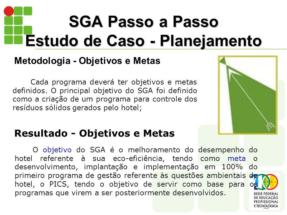 SGA Passo a Passo Estudo de Caso - Planejamento Metodologia - Objetivos e Metas O objetivo do SGA é o melhoramento do desempenho do hotel referente à sua eco-eficiência, tendo como meta o desenvolvimento, implantação e implementação em 100% do primeiro programa de gestão referente às questões ambientais do hotel, o PICS, tendo o objetivo de servir como base para os programas que virem a ser posteriormente desenvolvidos.