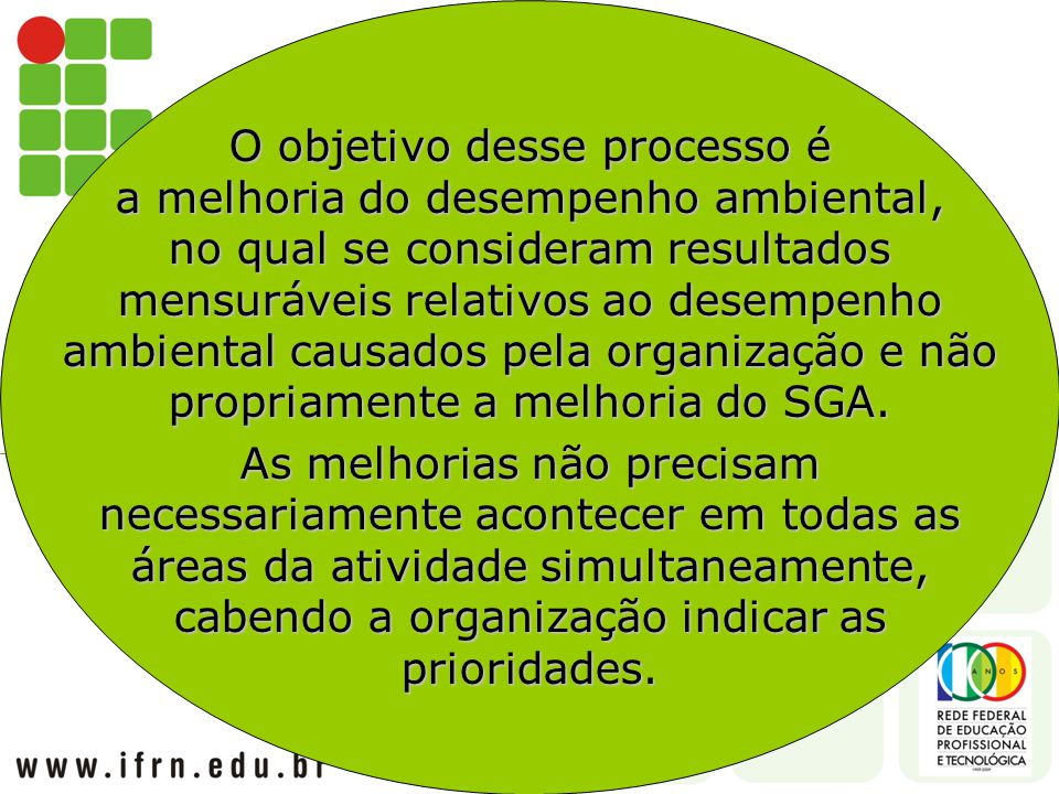 O objetivo desse processo é a melhoria do desempenho ambiental, no qual se consideram resultados mensuráveis relativos ao desempenho ambiental causados pela organização e não propriamente a melhoria do SGA.