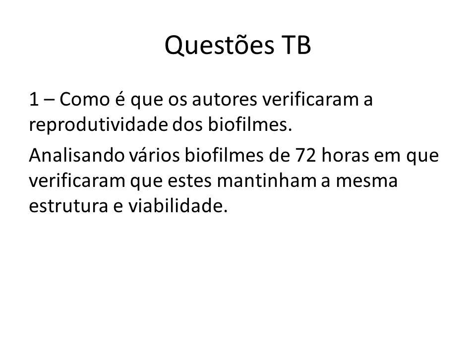 Questões TB 1 – Como é que os autores verificaram a reprodutividade dos biofilmes.