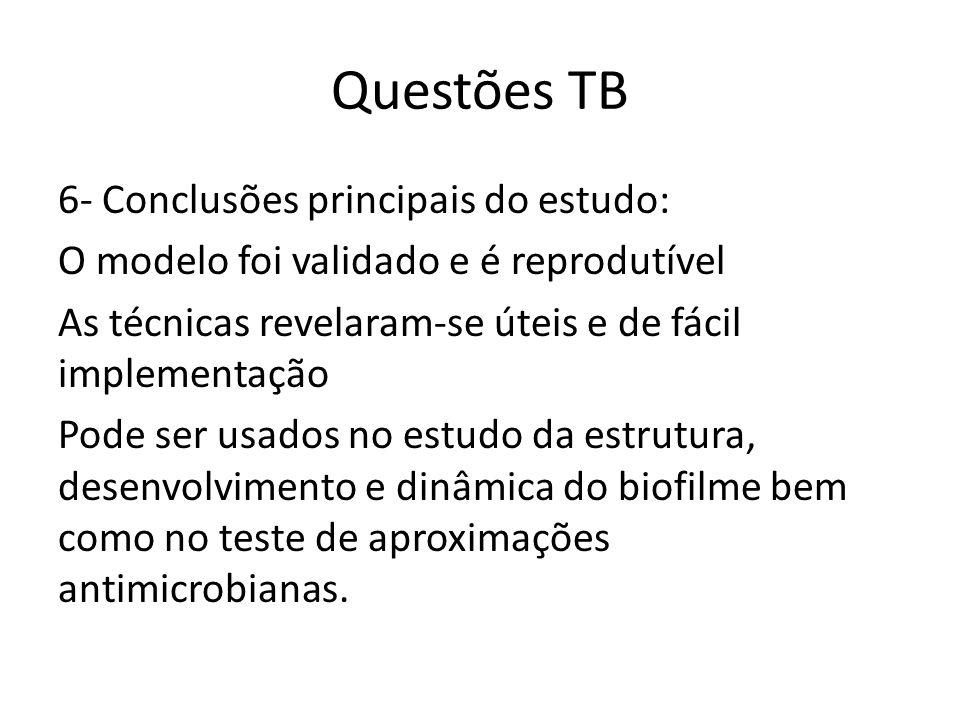Questões TB 6- Conclusões principais do estudo: O modelo foi validado e é reprodutível As técnicas revelaram-se úteis e de fácil implementação Pode ser usados no estudo da estrutura, desenvolvimento e dinâmica do biofilme bem como no teste de aproximações antimicrobianas.