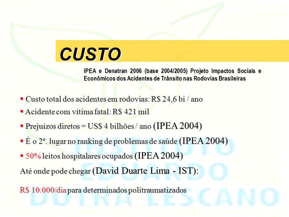 Janeiro– Março – 2012 TotalJaneiro – Março– 2013Total Blitz25Blitz133 Aumento de 432 % comparado ao mesmo período do ano de 2012 Abril – Julho – 2012T
