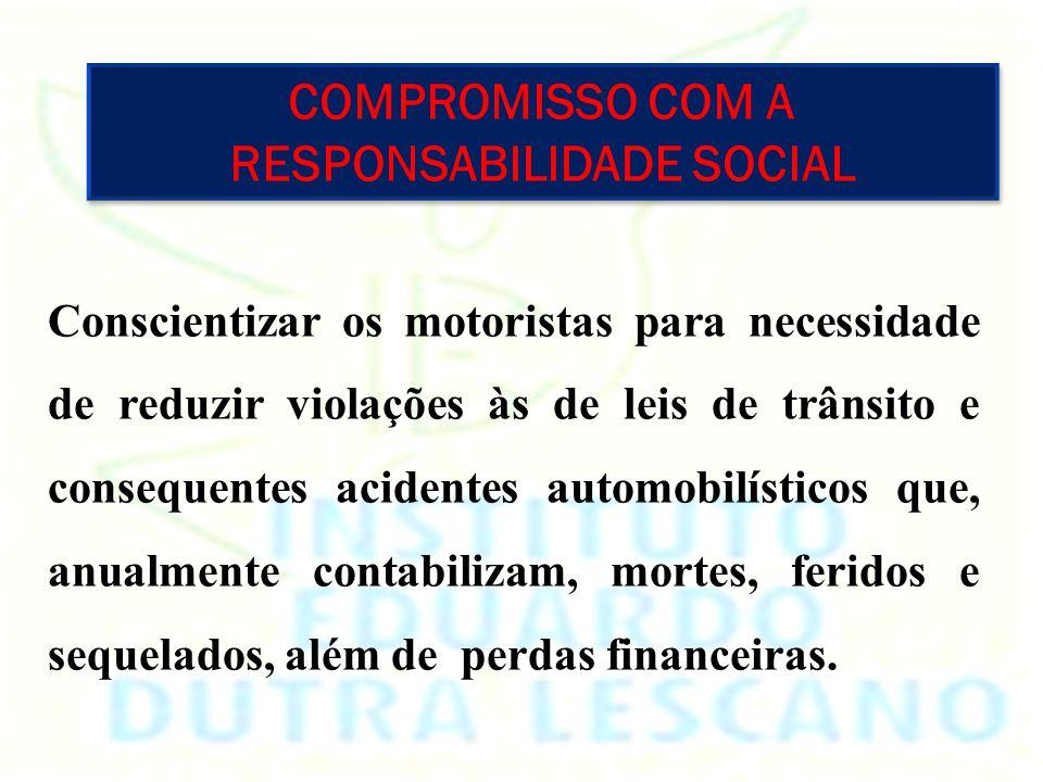 2. Para o público adulto:  Palestras nos centros comunitários e empresas.  Apresentação de alguns artigos do código de trânsito brasileiro.  Estati