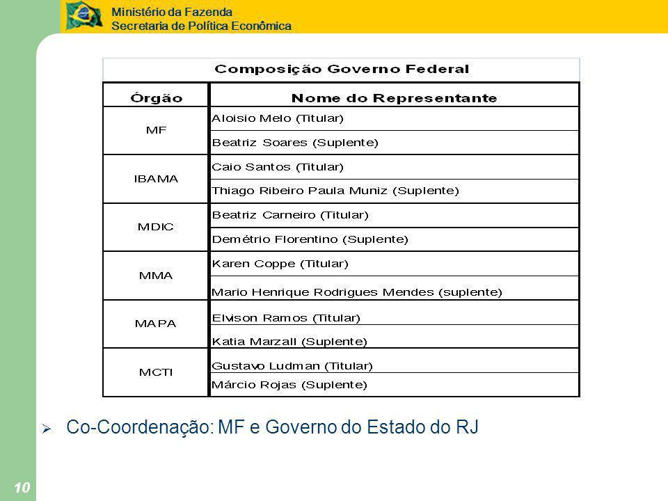 Ministério da Fazenda Secretaria de Política Econômica 10  Co-Coordenação: MF e Governo do Estado do RJ