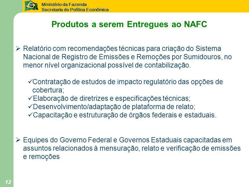 Ministério da Fazenda Secretaria de Política Econômica 12  Relatório com recomendações técnicas para criação do Sistema Nacional de Registro de Emiss