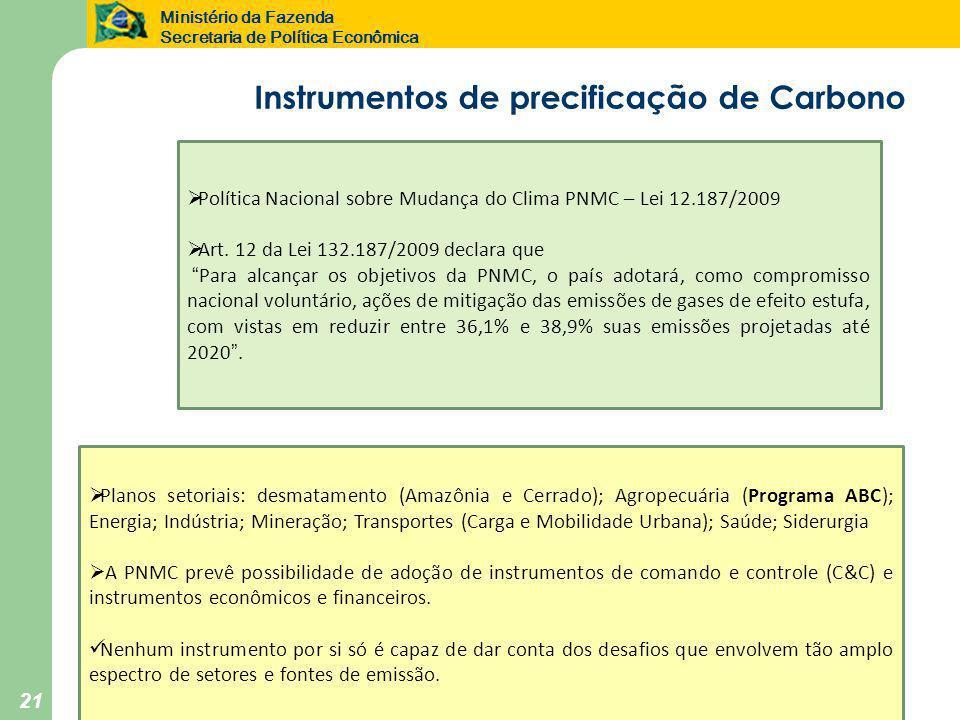Ministério da Fazenda Secretaria de Política Econômica 21  Planos setoriais: desmatamento (Amazônia e Cerrado); Agropecuária (Programa ABC); Energia;